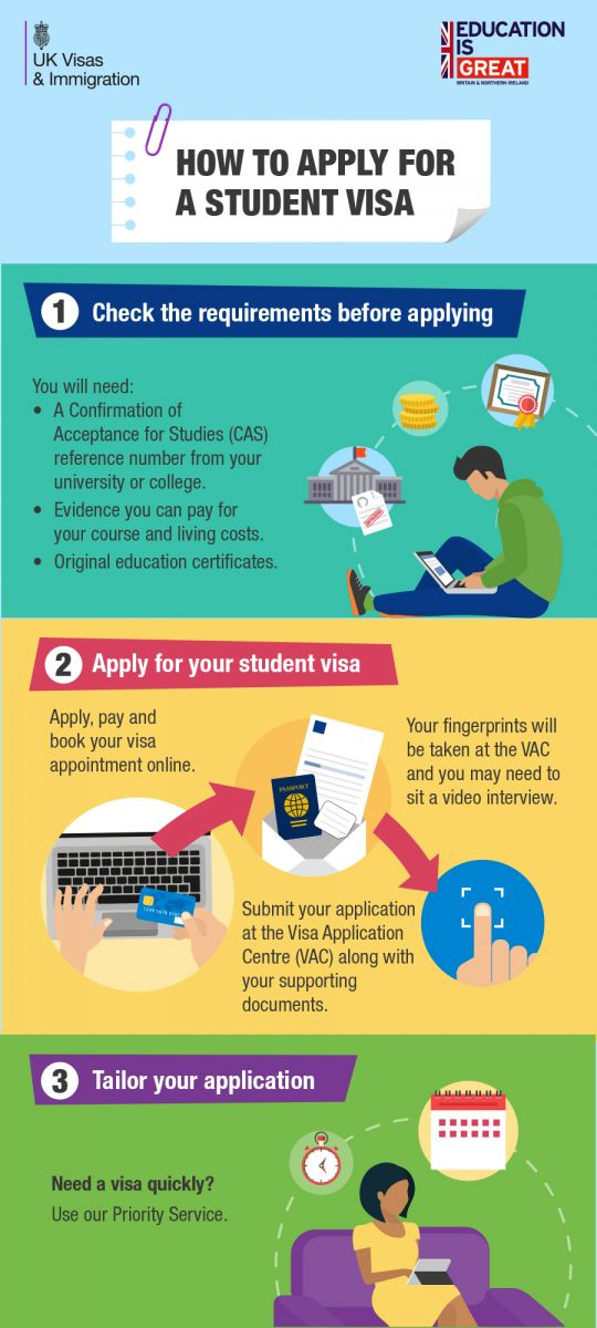 How to Apply for a Student Visa